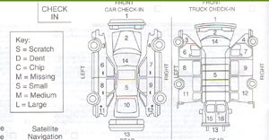Line Drawing Vehicle Car 27632 further Fire Truck Parts Diagram likewise Rental Car Damage Diagram additionally 79d4212e38d41143298d76add2200354 together with Propane Forklift Truck Inspection Checklist Yw86J. on truck damage inspection form
